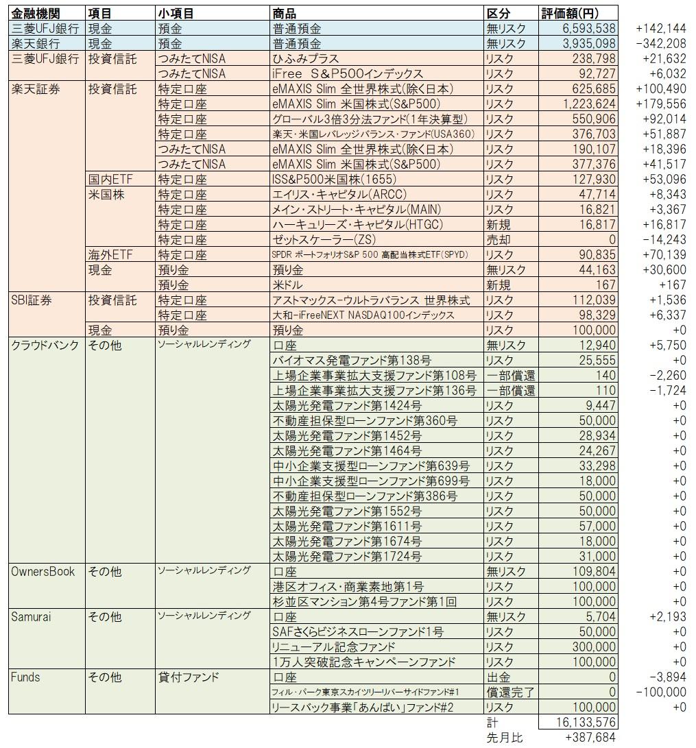f:id:katasumi9:20200531143248j:plain