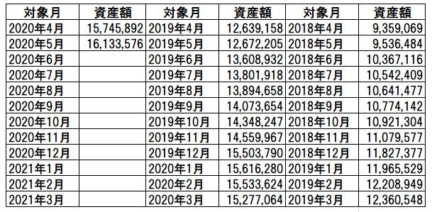 f:id:katasumi9:20200531143558j:plain