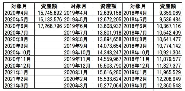 f:id:katasumi9:20200629012856j:plain