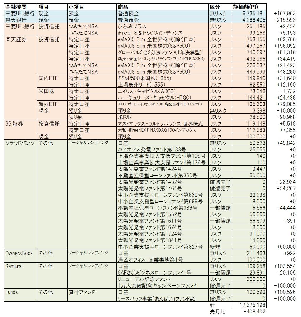 f:id:katasumi9:20200726221410j:plain