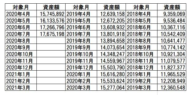 f:id:katasumi9:20200726221727j:plain