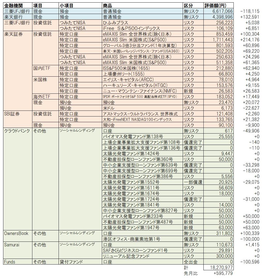 f:id:katasumi9:20200829122208j:plain