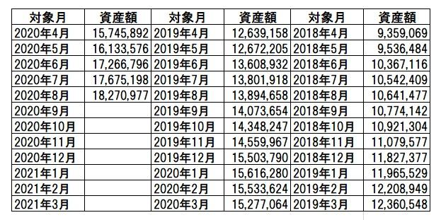 f:id:katasumi9:20200829122557j:plain
