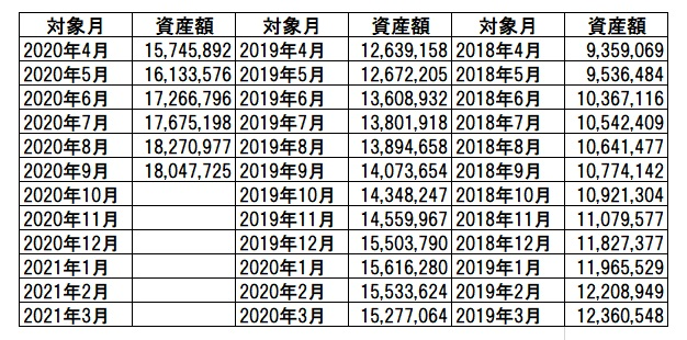 f:id:katasumi9:20200927233134j:plain