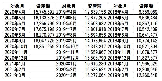 f:id:katasumi9:20201101150407j:plain