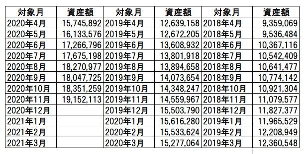f:id:katasumi9:20201129144131j:plain