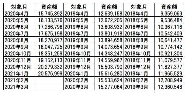 f:id:katasumi9:20210131132423j:plain