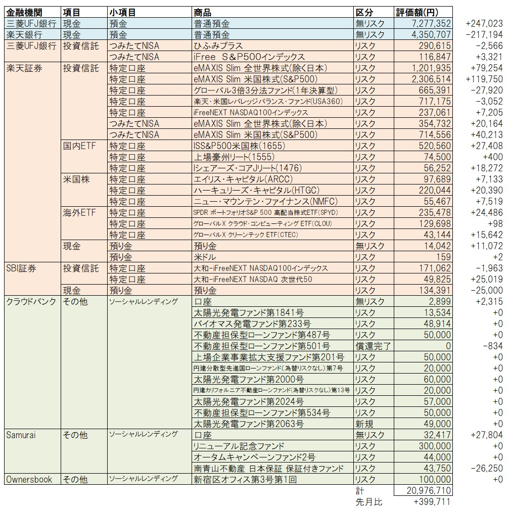 f:id:katasumi9:20210228075149j:plain
