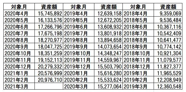 f:id:katasumi9:20210228075507j:plain