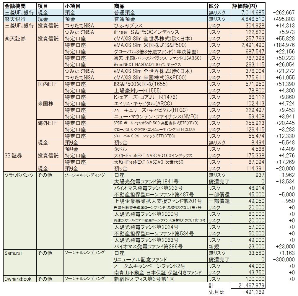 f:id:katasumi9:20210328141422j:plain