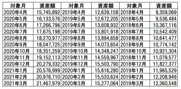 f:id:katasumi9:20210328141820j:plain