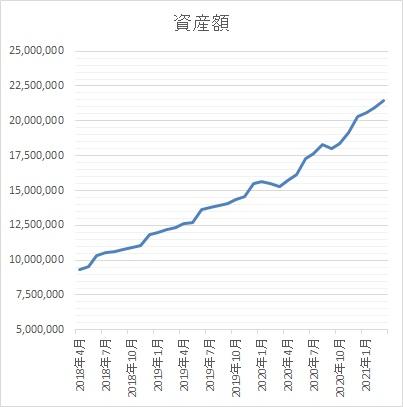 f:id:katasumi9:20210328142100j:plain