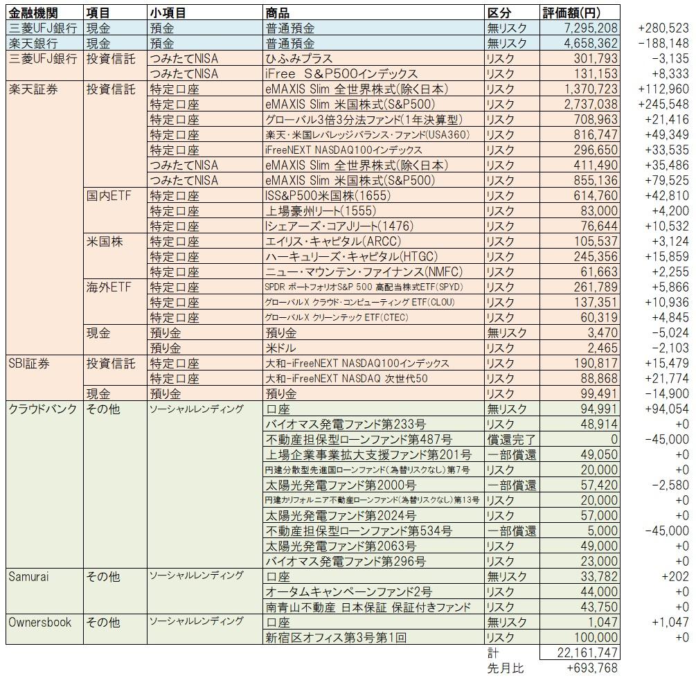 f:id:katasumi9:20210430053150j:plain