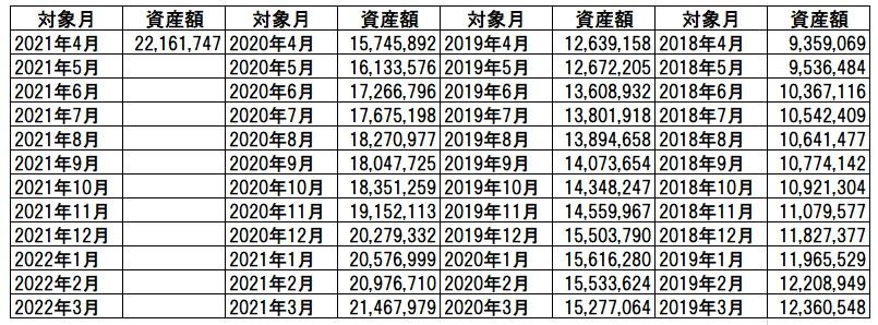 f:id:katasumi9:20210430131847j:plain