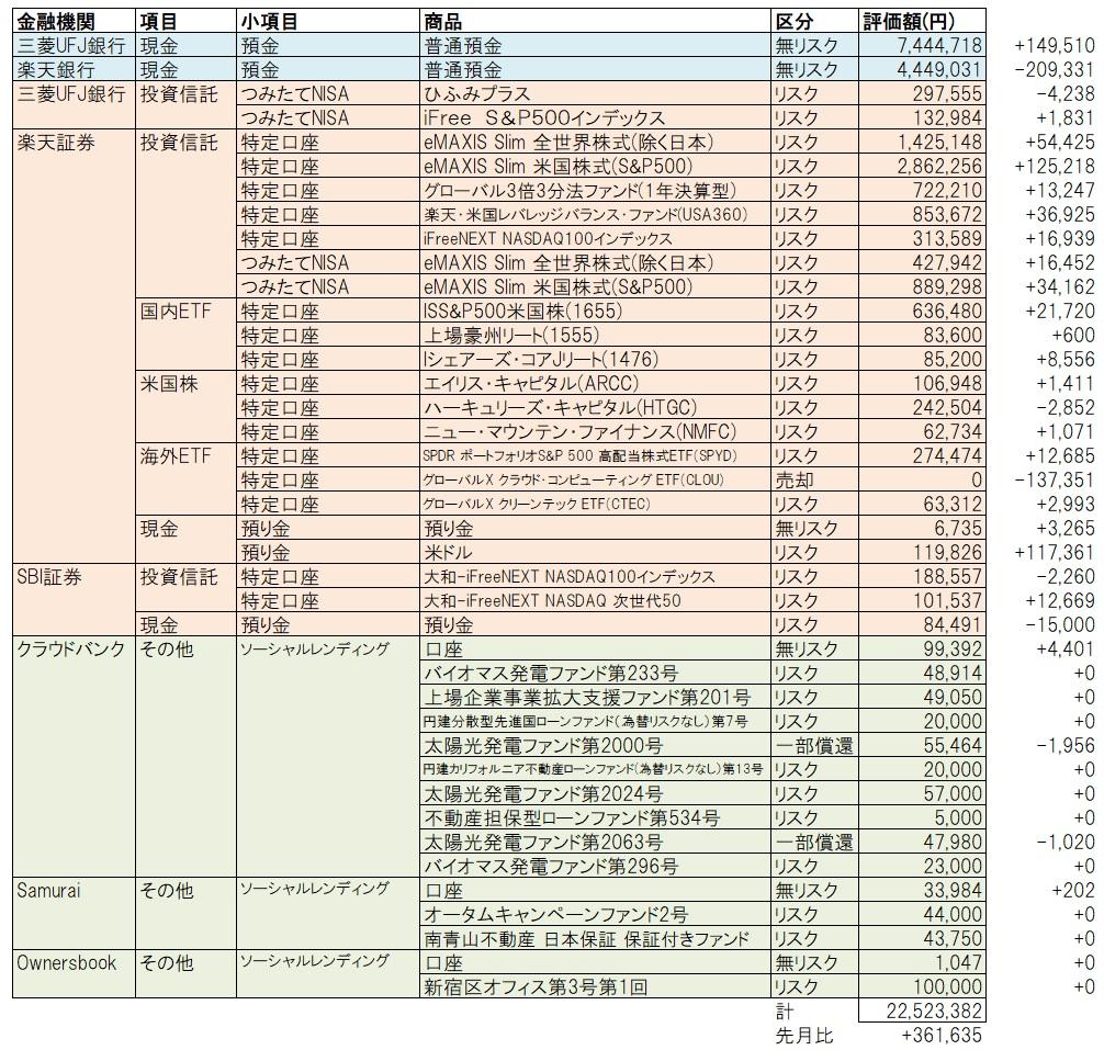 f:id:katasumi9:20210530220150j:plain