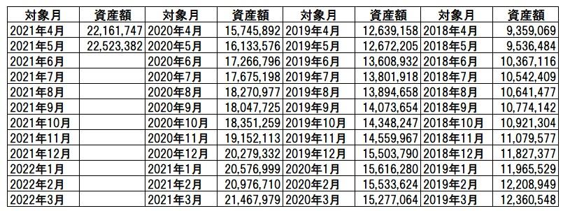 f:id:katasumi9:20210530220725j:plain
