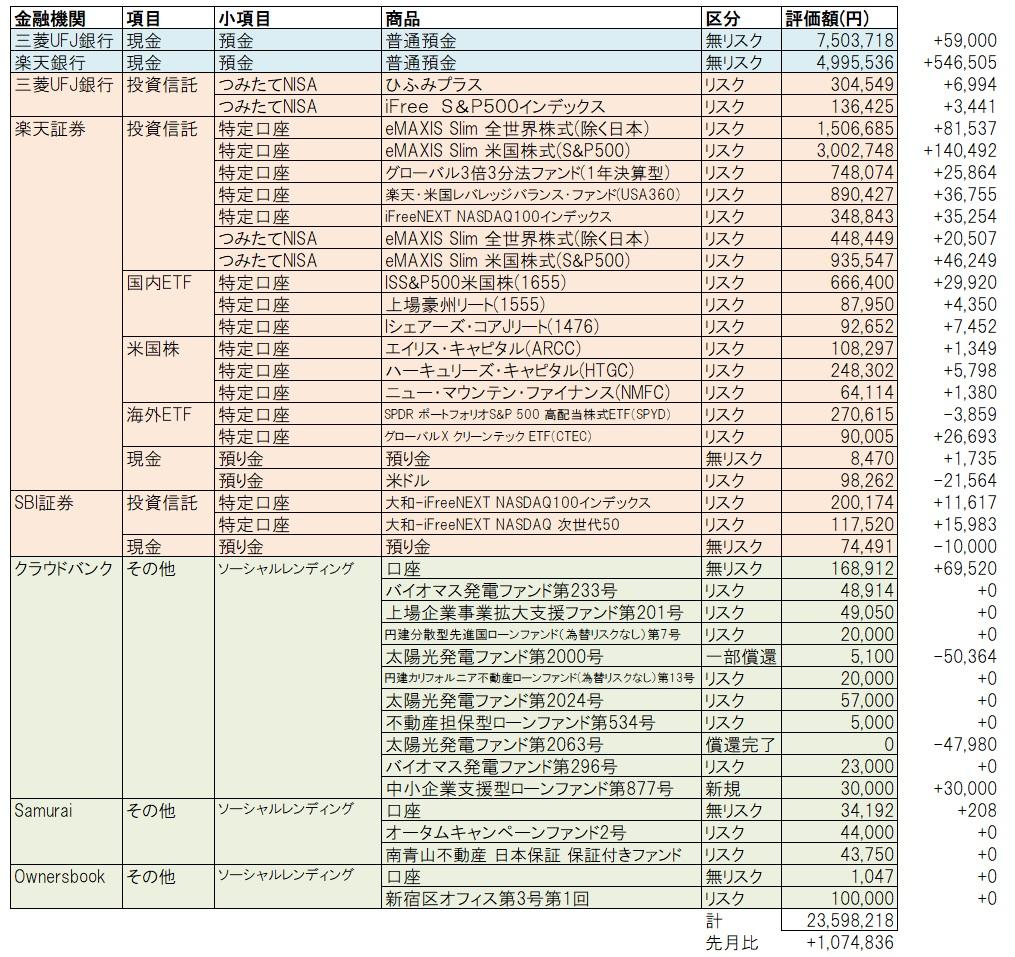 f:id:katasumi9:20210627100526j:plain