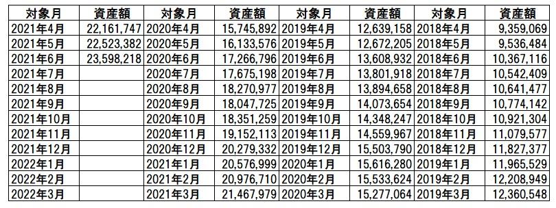 f:id:katasumi9:20210627100844j:plain