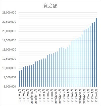 f:id:katasumi9:20210627101151j:plain