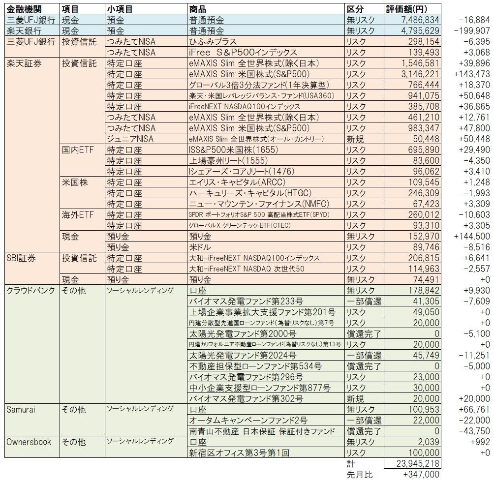 f:id:katasumi9:20210801142327j:plain