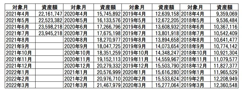 f:id:katasumi9:20210801143947j:plain