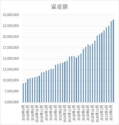 f:id:katasumi9:20210801144008j:plain