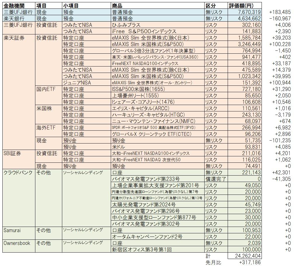 f:id:katasumi9:20210829112359j:plain