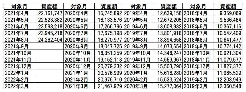 f:id:katasumi9:20210829113827j:plain