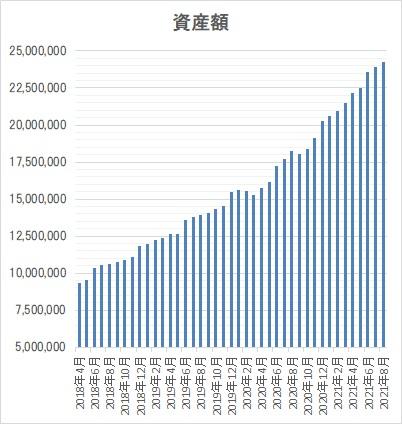 f:id:katasumi9:20210829114132j:plain