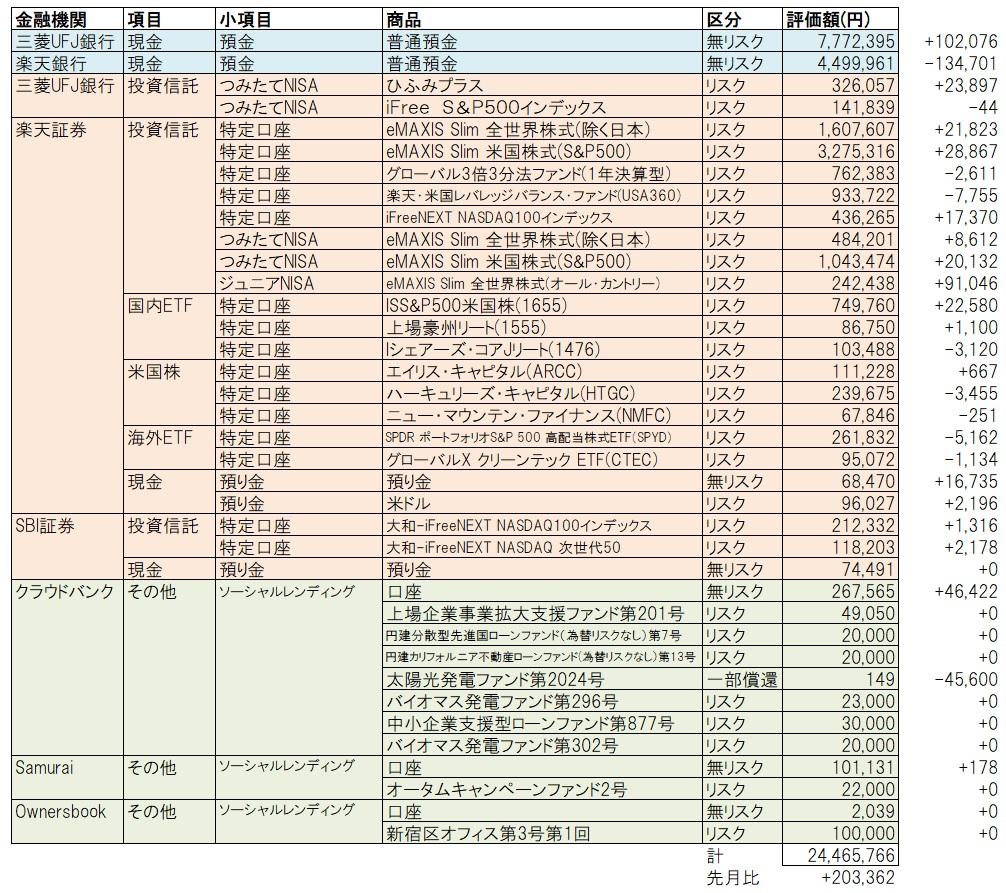 f:id:katasumi9:20210926222239j:plain