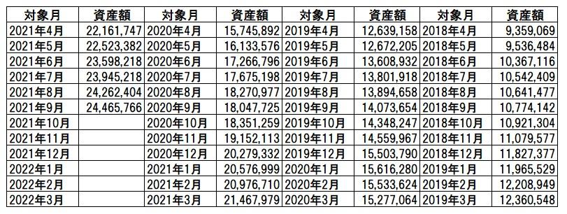 f:id:katasumi9:20210926222458j:plain