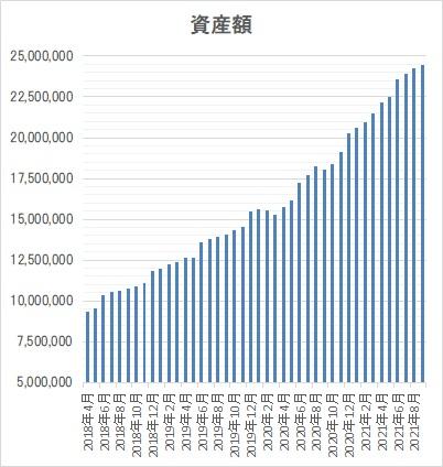 f:id:katasumi9:20210926222854j:plain