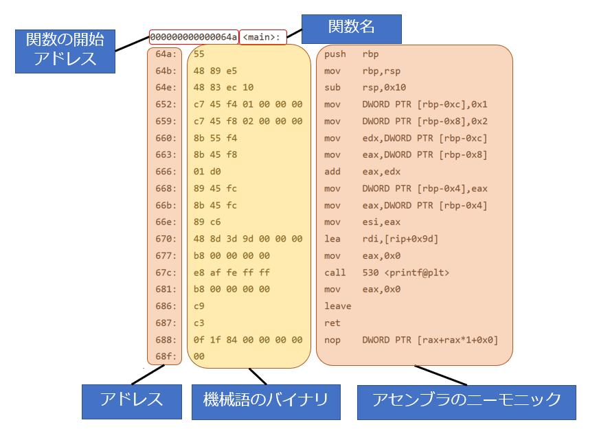 f:id:kataware8136:20171201173826p:plain