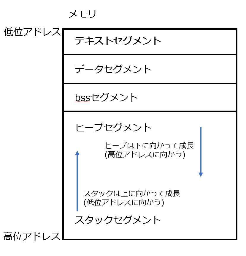 f:id:kataware8136:20171202204359p:plain