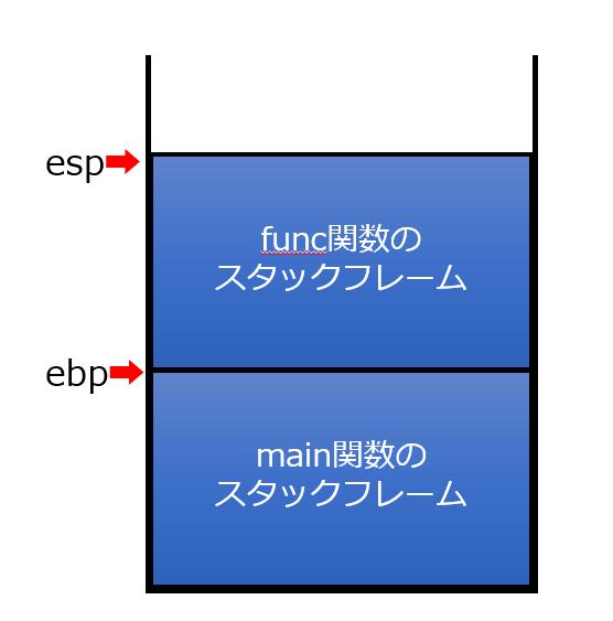 f:id:kataware8136:20171202210335p:plain
