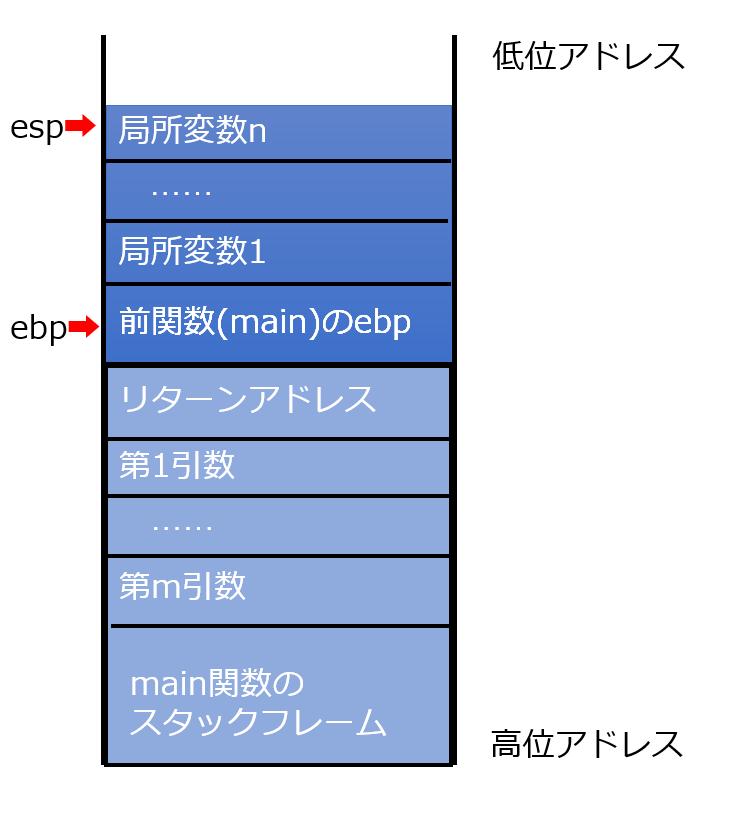 f:id:kataware8136:20171202212912p:plain