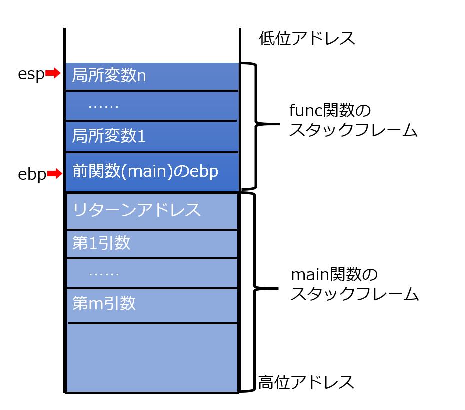 f:id:kataware8136:20171202213200p:plain