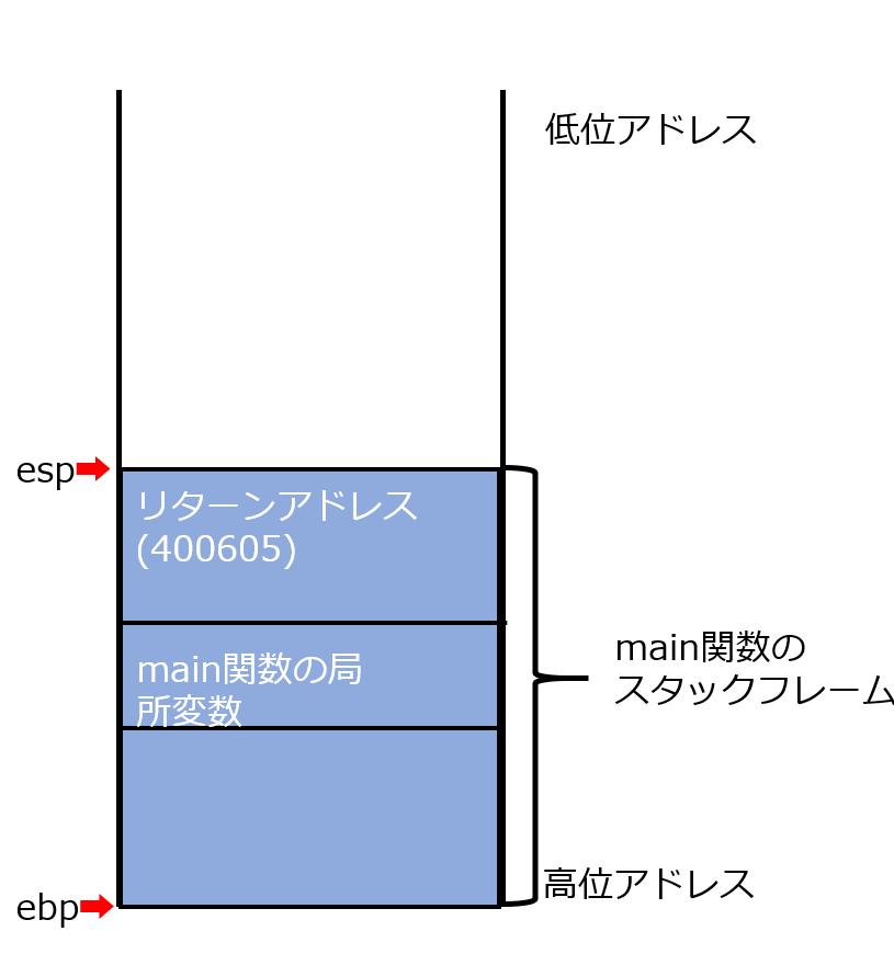 f:id:kataware8136:20171202220114p:plain