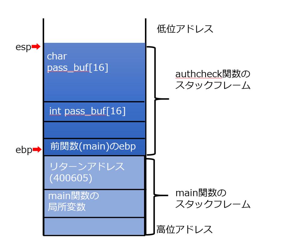 f:id:kataware8136:20171208201609p:plain