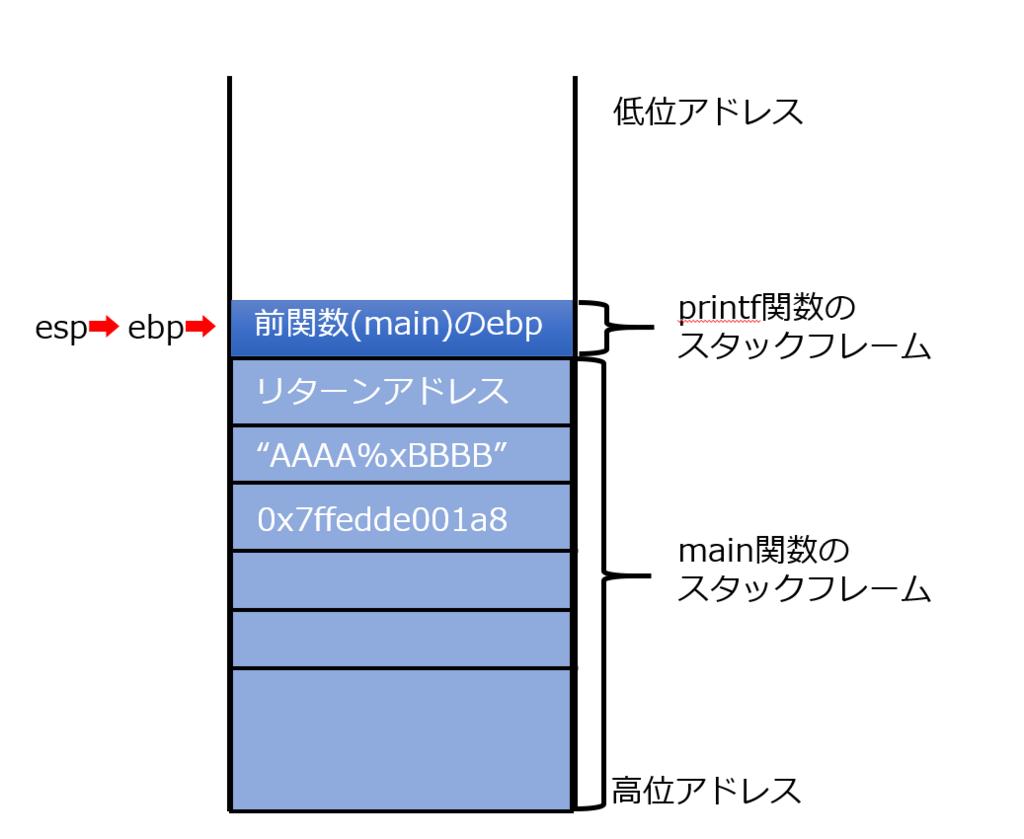 f:id:kataware8136:20171208225026p:plain