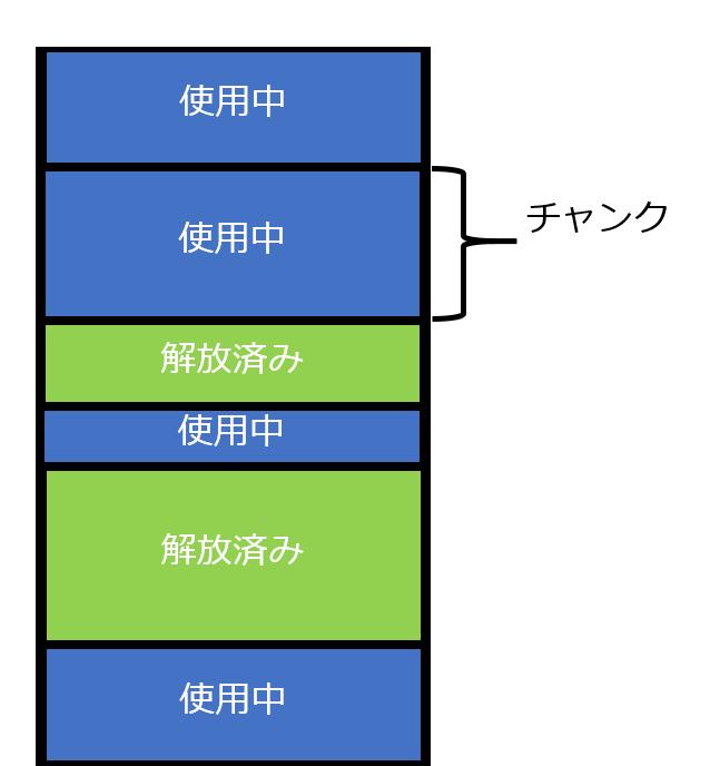 f:id:kataware8136:20171211141840p:plain