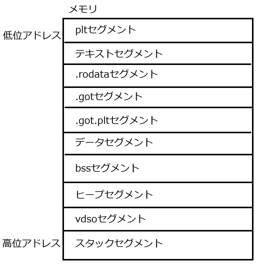 f:id:kataware8136:20171213170839p:plain