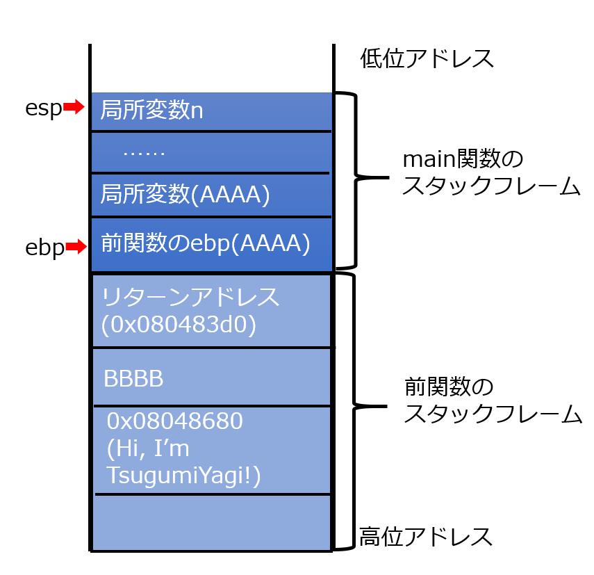 f:id:kataware8136:20171213195127p:plain