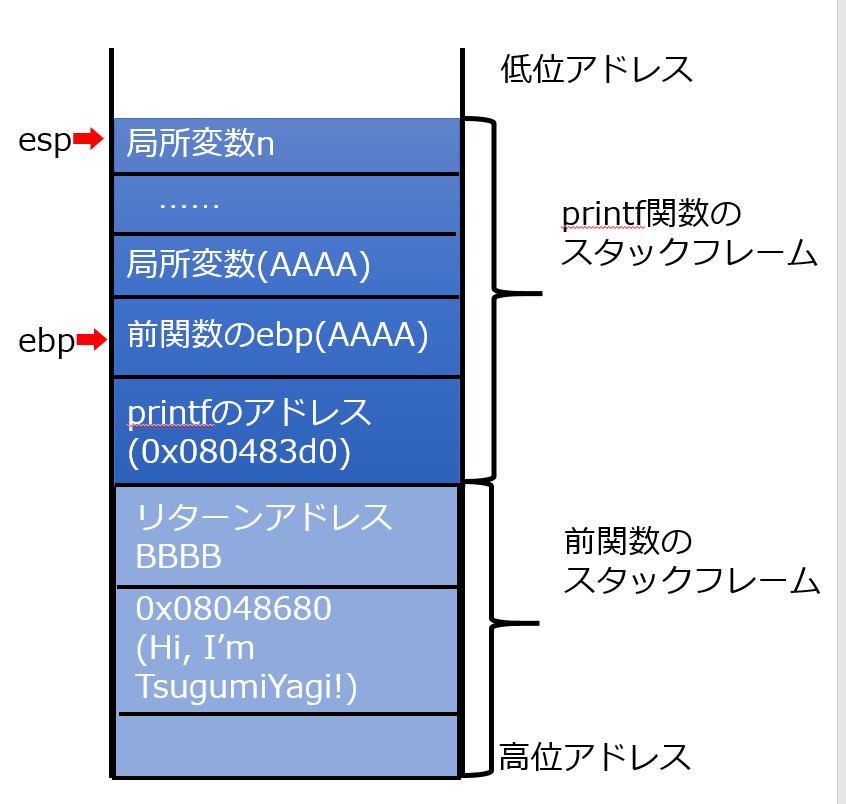 f:id:kataware8136:20171213195436p:plain