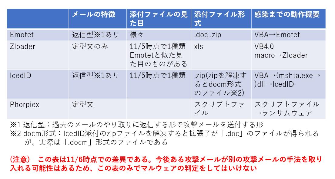 f:id:kataware8136:20201108164612p:plain