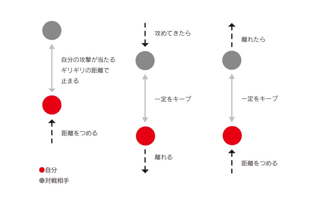 f:id:katayamaryosuke:20161031104926j:plain