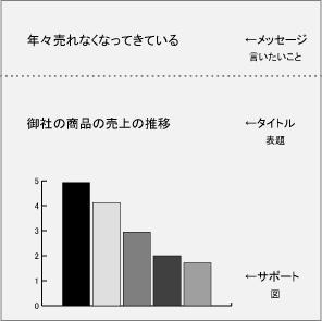 f:id:katayamaryosuke:20170224104614j:plain