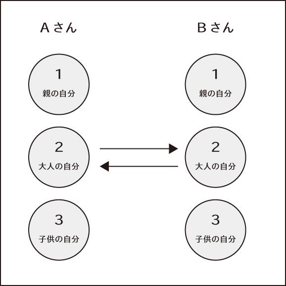 f:id:katayamaryosuke:20170315135524j:plain