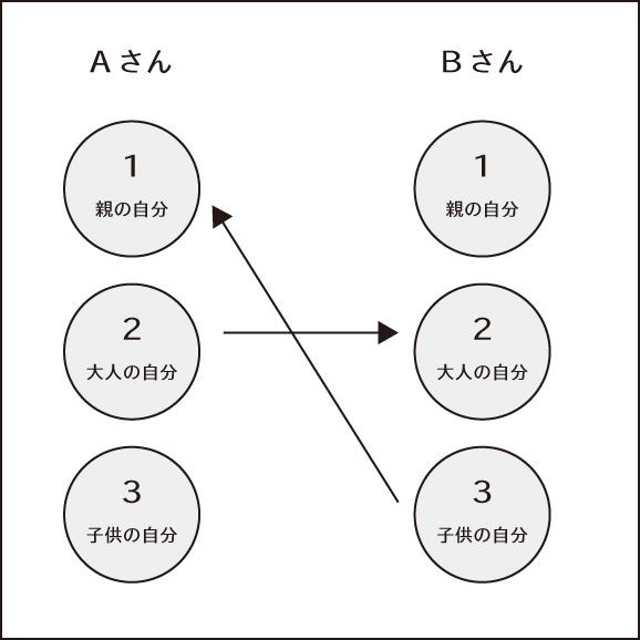 f:id:katayamaryosuke:20170315143053j:plain