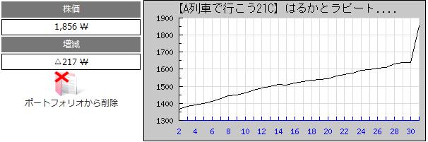 f:id:katayoku_no_hito:20091201020958p:image